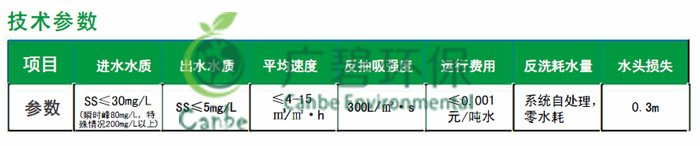 广碧高效纤维模块板式微滤系统