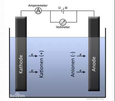 镀镍废水如何处理?化学镀镍废水处理方法详解