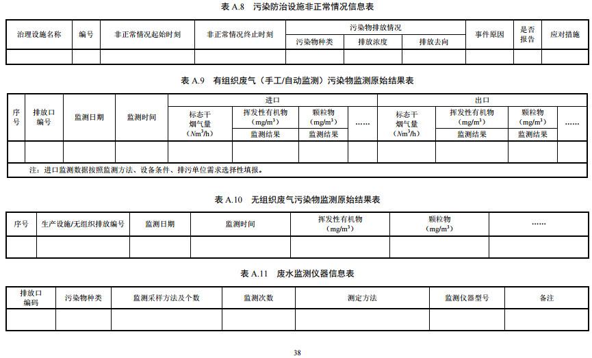 家具制造工业排污许可证申请与核发技术规范2019