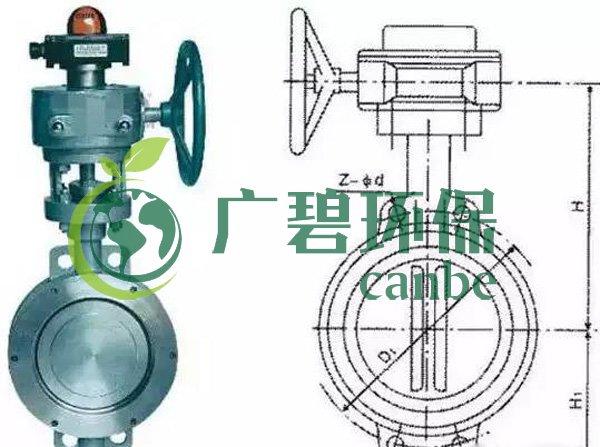 污水闸门设备操作及维修规程