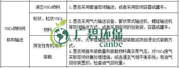 生态环境部印发《重点行业挥发性有机物综合治理方案》