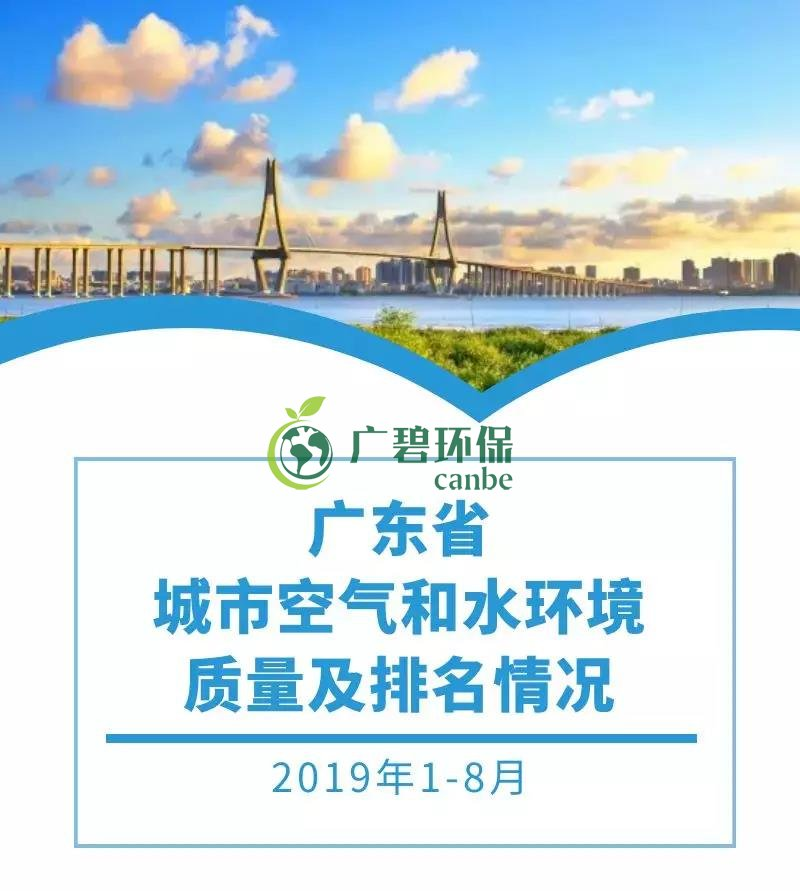 8月全省空气和水环境质量及排名情况