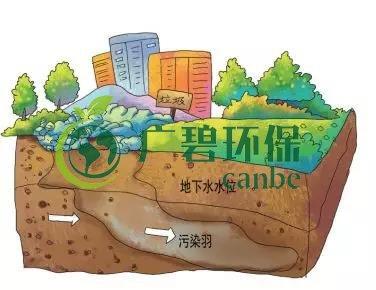 土壤环保:地下水污染的来源、途径与特点