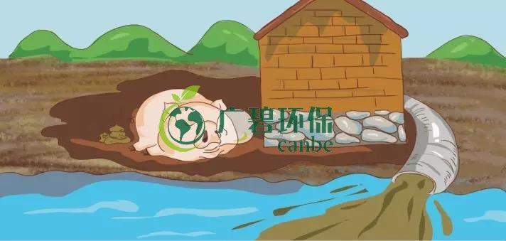 造成土壤污染的原因有哪些?