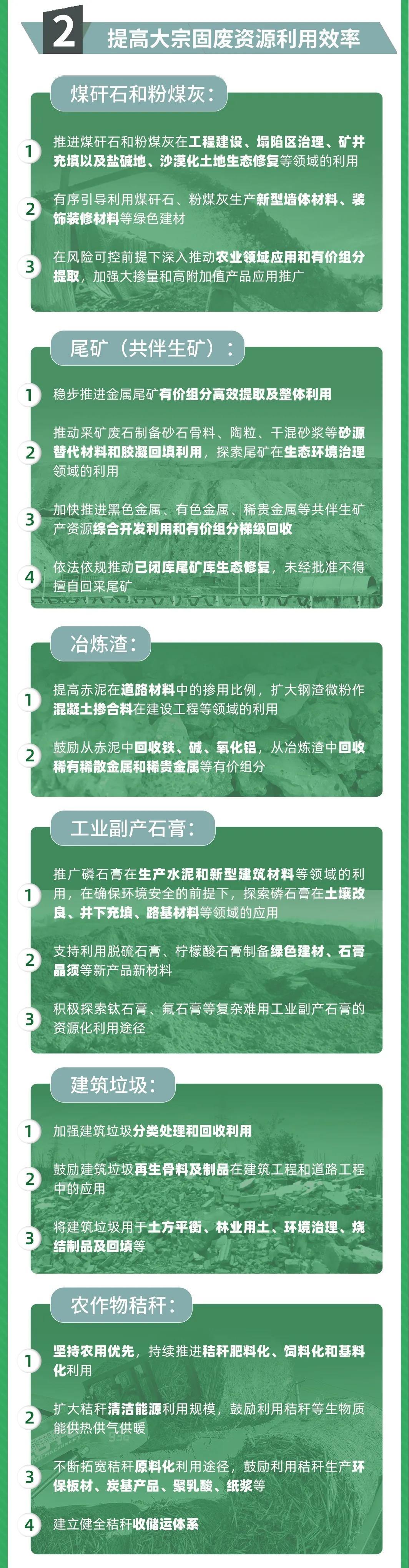 """国家发改委等10部门联合发布《关于""""十四五""""大宗固体废弃物综合利用的指导意见》"""
